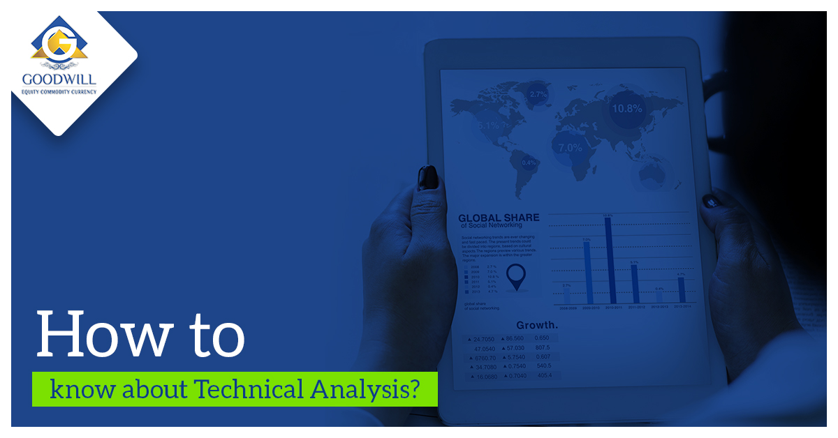 How to know about Technical analysis