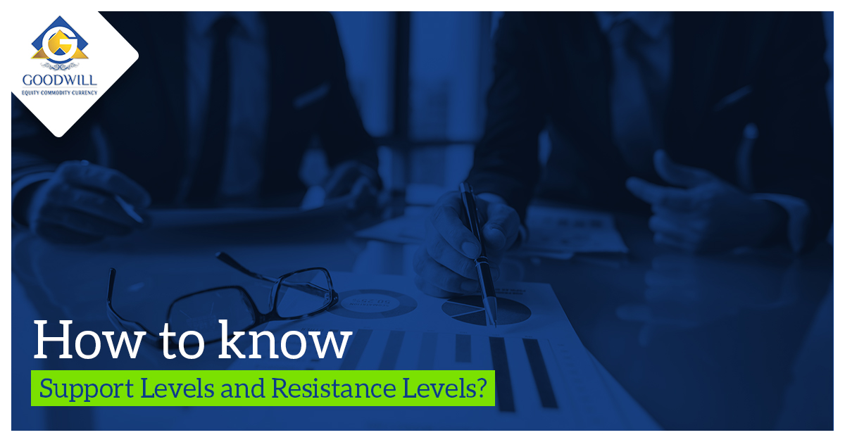How to know about support levels and resistance levels?